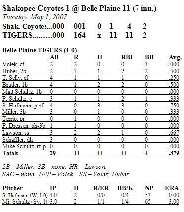 Belle Plaine Tigers Amateur Baseball Site